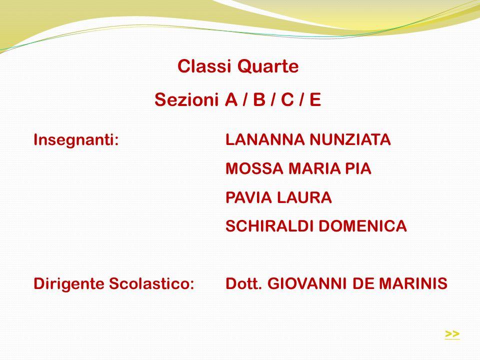 Classi Quarte Sezioni A / B / C / E Insegnanti: LANANNA NUNZIATA MOSSA MARIA PIA PAVIA LAURA SCHIRALDI DOMENICA Dirigente Scolastico:Dott.
