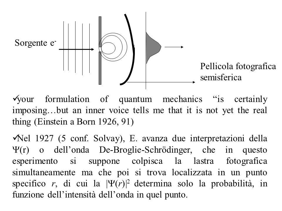 I) incompletezza della teoria, ovvero, la meccanica quantistica non descrive i processi singoli di diffrazione dellonda e poi di localizzazione, ma si riferisce a insiemi statistici di particelle ognuna delle quali ha condizioni iniziali (posizioni) diverse.