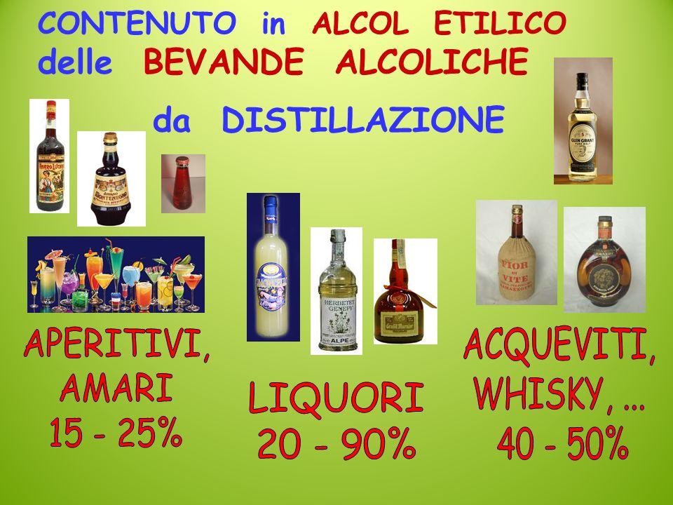 LALCOL ETILICO È ALCOL ETILICO OVUNQUE LO METTIAMO, NON CAMBIA LA SUA NATURA DI TOSSICO.