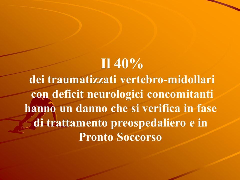 Il 40% dei traumatizzati vertebro-midollari con deficit neurologici concomitanti hanno un danno che si verifica in fase di trattamento preospedaliero e in Pronto Soccorso
