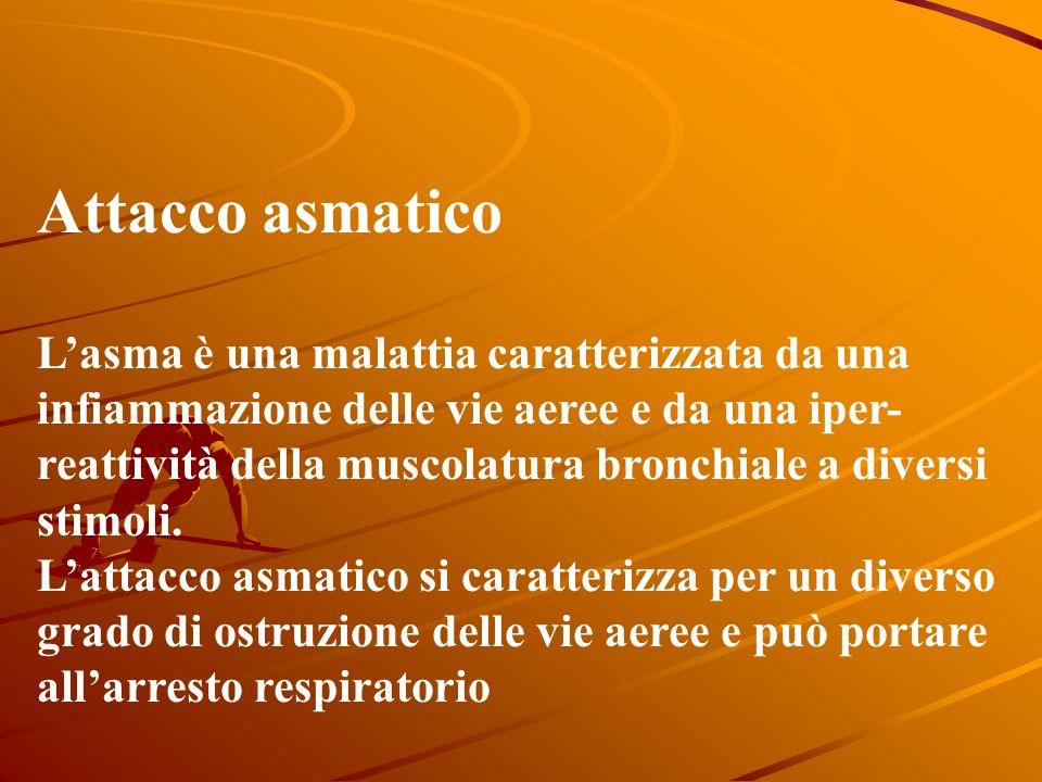 Attacco asmatico Lasma è una malattia caratterizzata da una infiammazione delle vie aeree e da una iper- reattività della muscolatura bronchiale a diversi stimoli.