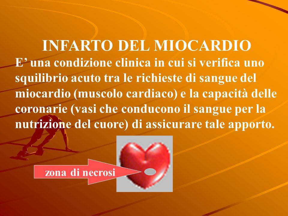 INFARTO DEL MIOCARDIO E una condizione clinica in cui si verifica uno squilibrio acuto tra le richieste di sangue del miocardio (muscolo cardiaco) e la capacità delle coronarie (vasi che conducono il sangue per la nutrizione del cuore) di assicurare tale apporto.
