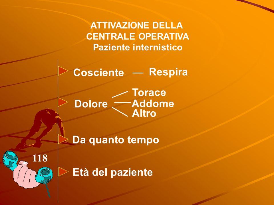 ATTIVAZIONE DELLA CENTRALE OPERATIVA Paziente internistico 118 Dolore Cosciente Torace Addome Respira Da quanto tempo Età del paziente Altro