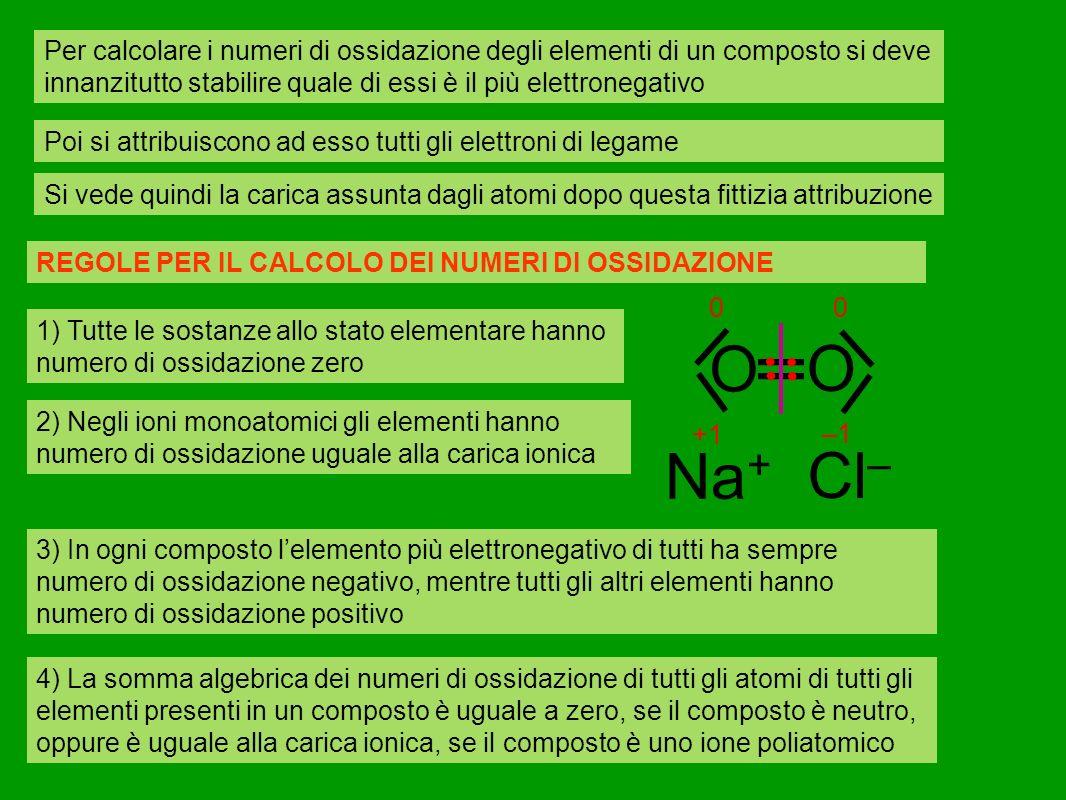In generale i numeri di ossidazione seguono il seguente schema: a) Lidrogeno ha sempre numero di ossidazione +1 oppure -1; b) I metalli hanno solo numeri di ossidazione positivi; c) I non metalli possono avere numeri di ossidazione positivi o negativi; d) Tranne alcune eccezioni gli elementi di gruppi pari hanno solo numeri di ossidazione pari, mentre quelli dei gruppi dispari hanno solo numeri di ossidazione dispari; e) Per tutti gli elementi, il numero di ossidazione positivo il più alto corrisponde al numero del gruppo cui lelemento appartiene.
