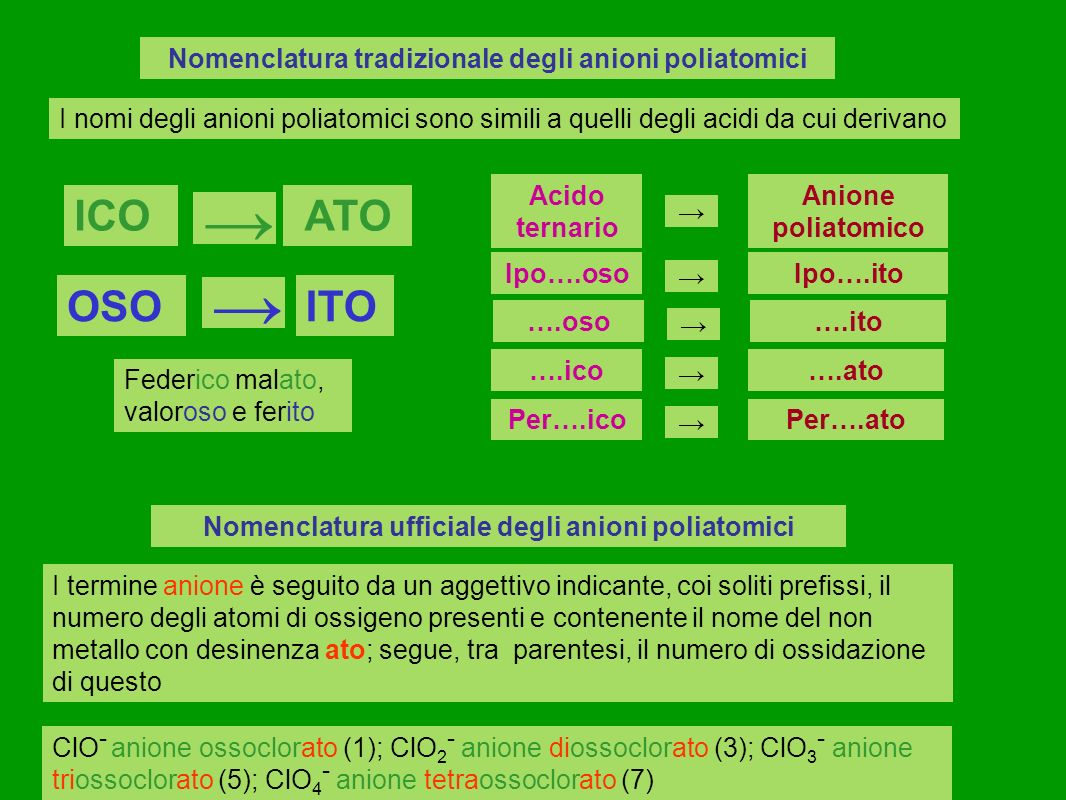 SALI BINARI Sono composti ionici, formati da un metallo e da un non metallo, che derivano dalla reazione tra un acido binario ed un idrossido Nomenclatura tradizionale a)se il metallo ha un solo numero di ossidazione: nome non metallo terminante in URO + di nome metallo Ad es.