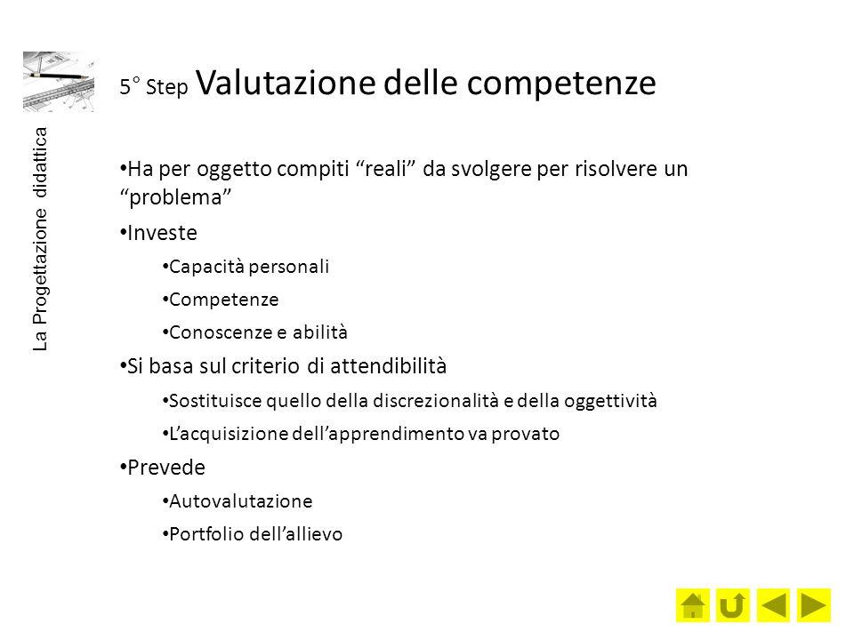 6° Step Certificazione delle competenze Si svolge indicando: Situazioni di apprendimento significativo Livelli di competenza Deve garantire Comprensibilità del linguaggio Evidenze Validità metodi valutativi La Progettazione didattica
