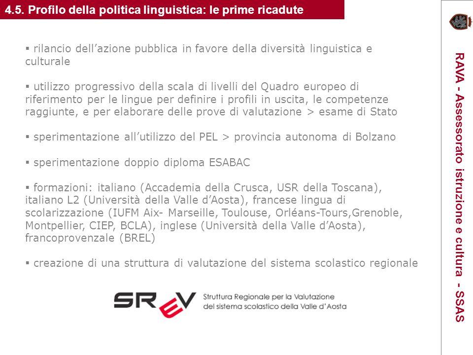 RAVA - Assessorato istruzione e cultura - SSAS Grazie per lattenzione Per maggiori informazioni: g.vernetto@regione.vda.it