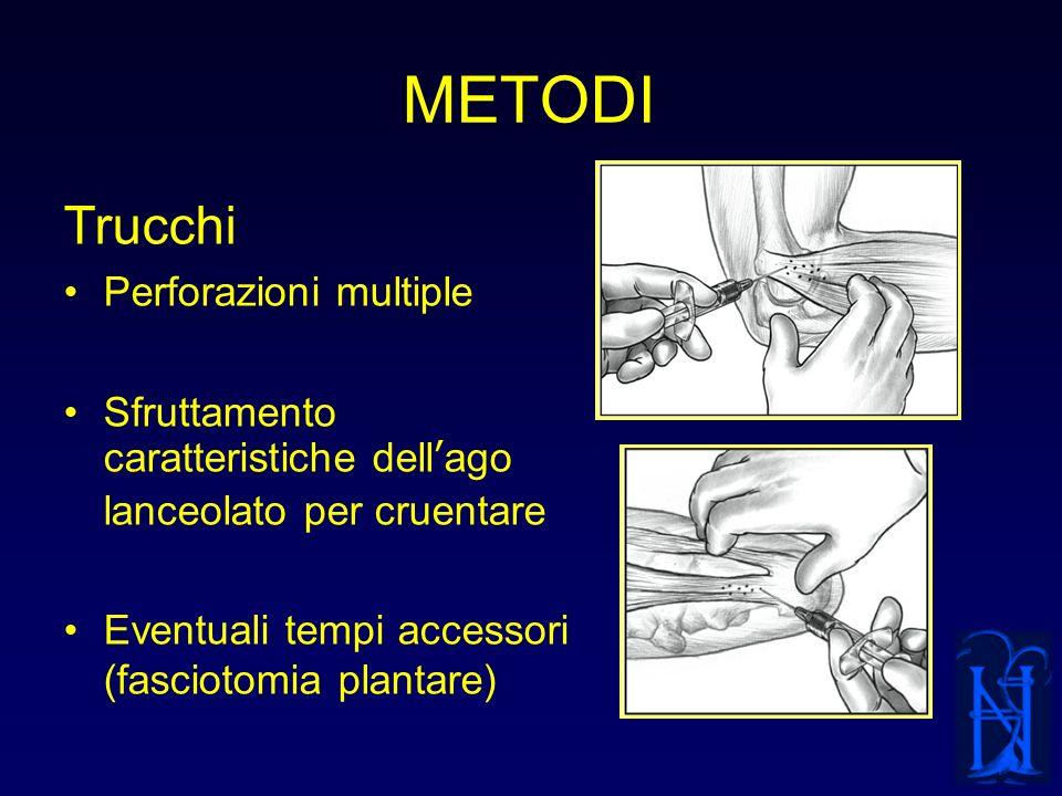 METODI Programma di graduale recupero funzionale Primi giorni: ghiaccio, analgesici Dal 2°giorno: esercizi di allungamento dellunità muscolo-tendinea.