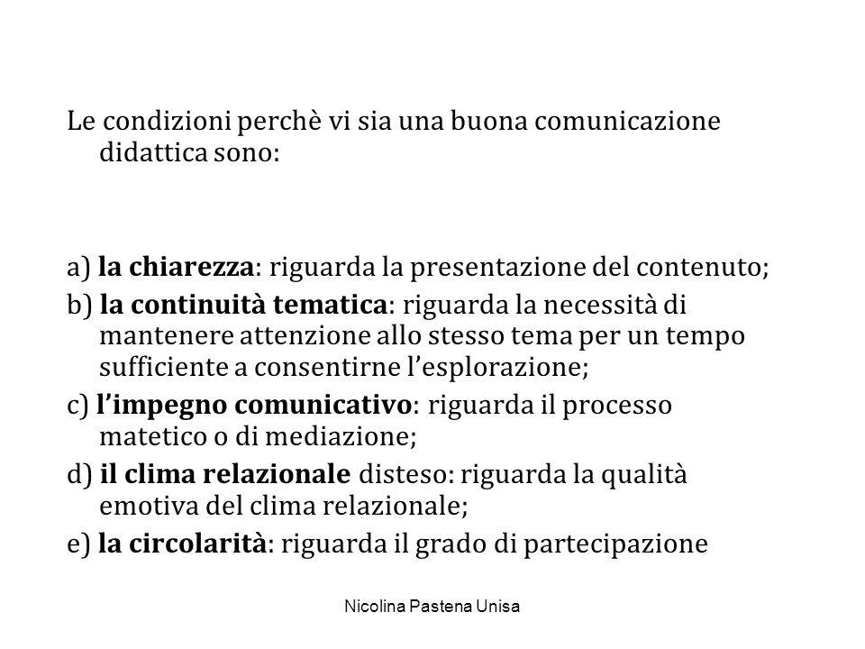 Nicolina Pastena Unisa La competenza comunicativa dellinsegnante riguarda tre piani interdipendenti: il piano del contenuto (a e b), il piano del processo matetico (c ed e), il piano della relazione(d).