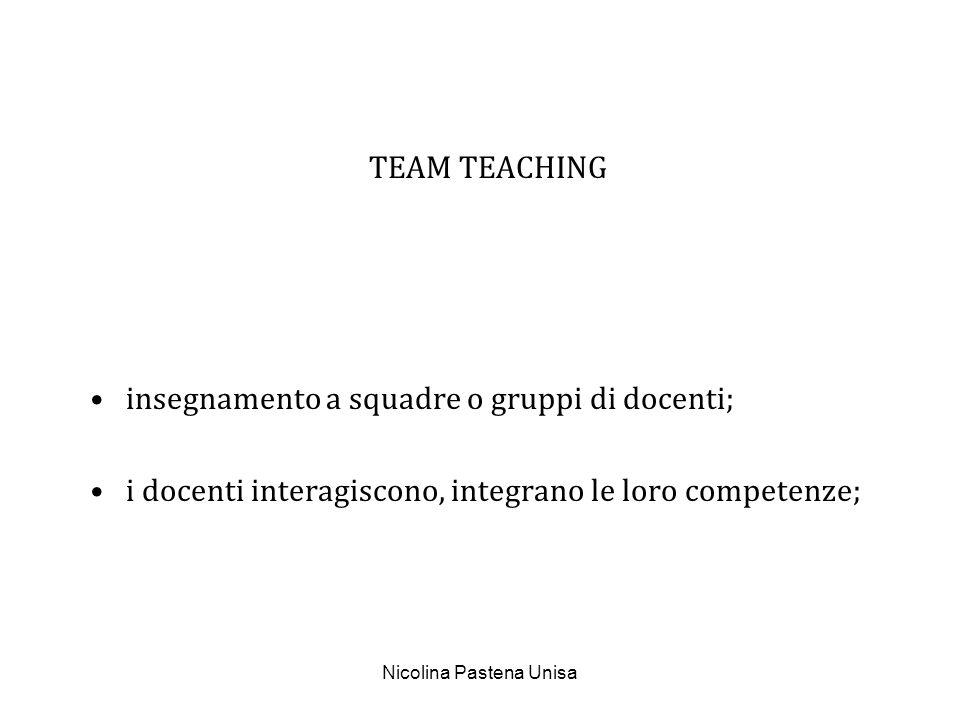 Nicolina Pastena Unisa MASTERY LEARNING attenzione a favorire il raggiungimento della Padronanza il Rinforzo dovuto al successo; programmazione di strategie individualizzate e di formulazione di obiettivi specifici