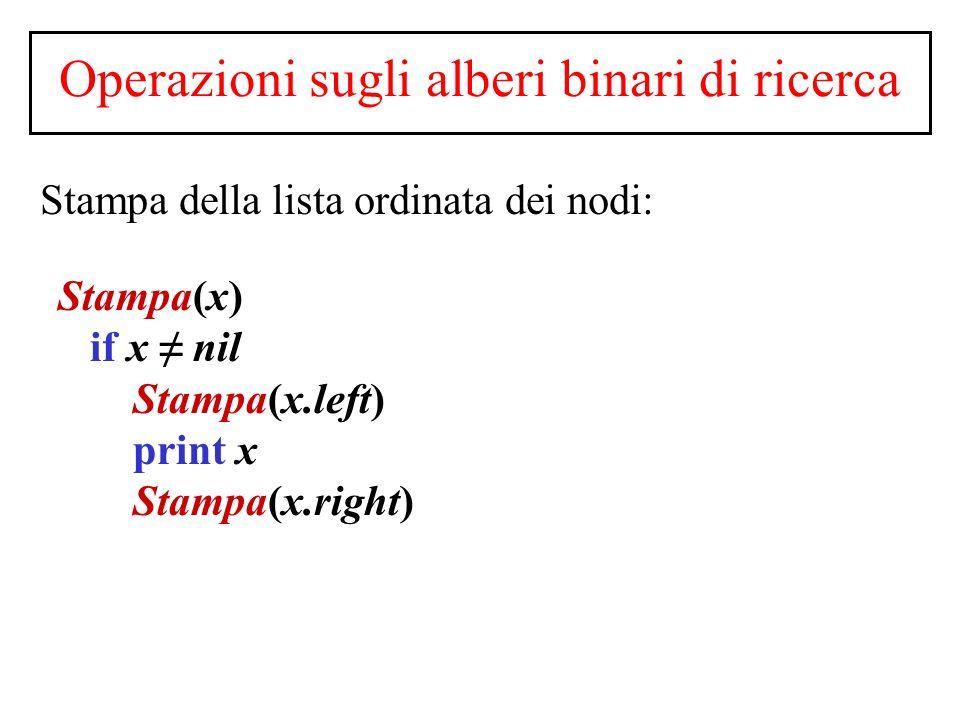 Complessità: T(0) = c T(n) = T(k)+b+T(n-k-1) Verifichiamo per sostituzione che T(n) = (c + b) n + c T(0) = c = (c + b)0 + c T(n) = T(k) + b + T(n-k-1) = = (c + b)k +c+b+(c + b)(n-k-1)+c = (c +b)n +c