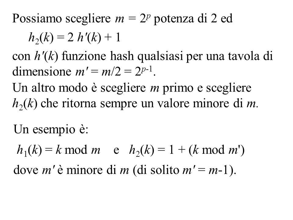 Con lhash doppio abbiamo (m 2 ) sequenze di ispezione distinte.