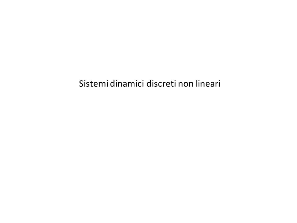 Definizione : dato un s.d.d { I, f }, un numero R si dice equilibrio ( o punto fisso o punto stazionario ) se vale : = f( ) I f non lineare