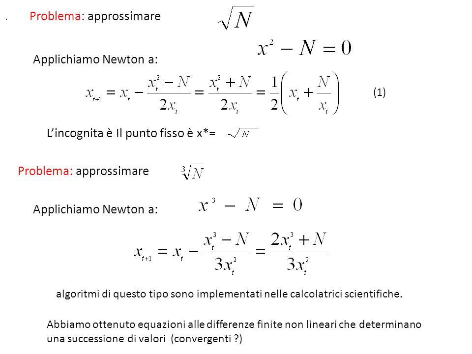 Affinché lequilibrio di Newton dia origine ad una successione convergente (sia stabile), vale un condizione di stabilità simile a quella delle equazioni lineari Con x t+1 =f(x t ) invece di x t+1 =a x t +c La convergenza dipende quindi anche da x*.