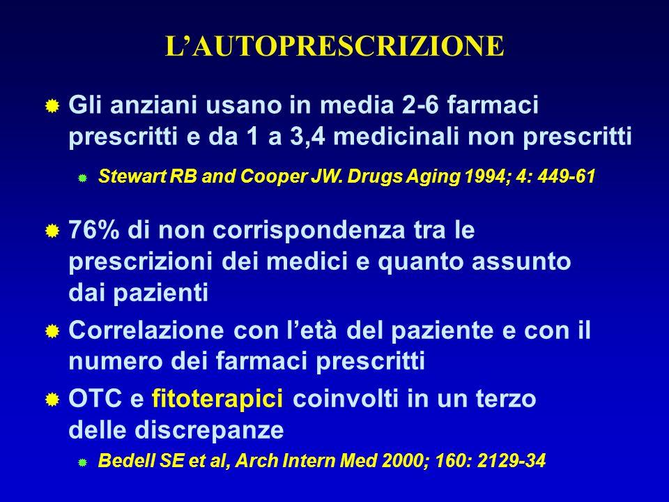 INCIDENZA DI ADR IN RELAZIONE AL NUMERO DI FARMACI PRESCRITTI 0-5 6-10 11-15 16-20 Numero di farmaci prescritti May FE et al.