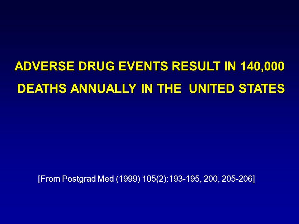 Gli eventi avversi ai farmaci (ADEs) possono essere divisi in due categorie Reazioni indesiderate da farmaci (ADRs), a volte chiamate effetti collaterali Interazioni tra farmaci, responsabili di circa un terzo degli ADEs