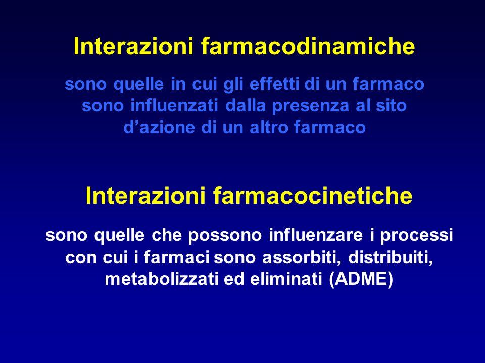 Biotrasformazione Assorbimento Escrezione Farmaco libero Farmaco legato Metaboliti LegatoLibero Iter del farmaco nellorganismo Sito dazione RECETTORI Riserva tessutale LegatoLibero Circolazione sistemica