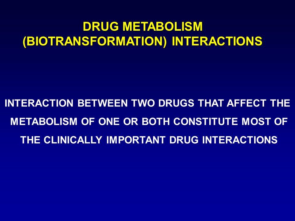 Biotrasformazione Assorbimento Escrezione Farmaco libero Farmaco legato Metaboliti LegatoLibero Iter del farmaco nellorganismo Sito dazione RECETTORI Riserva tessutale LegatoLibero Circolazione sistemica Iter del farmaco nellorganismo Distribuzione