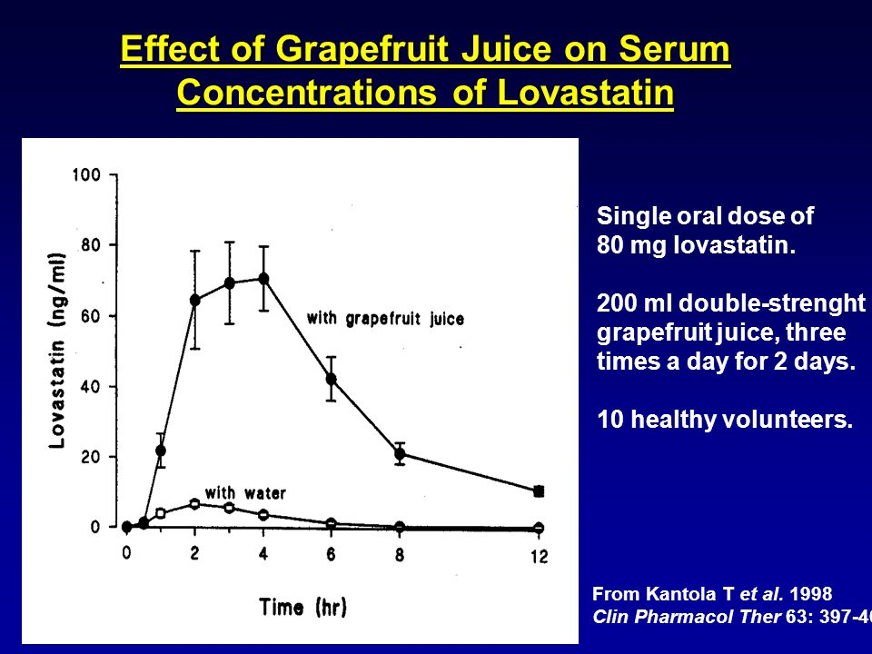 Grapefruit and Statins Daily consumption of a glass of regular-strenght grapefruit juice has a minimal effect on plasma concentrations of lovastatin (about 30% to 40% increase) after a 40 mg evening dose of lovastatin.