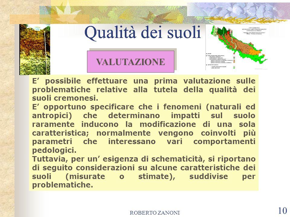 ROBERTO ZANONI 11 Qualità dei suoli Sostanza organica.