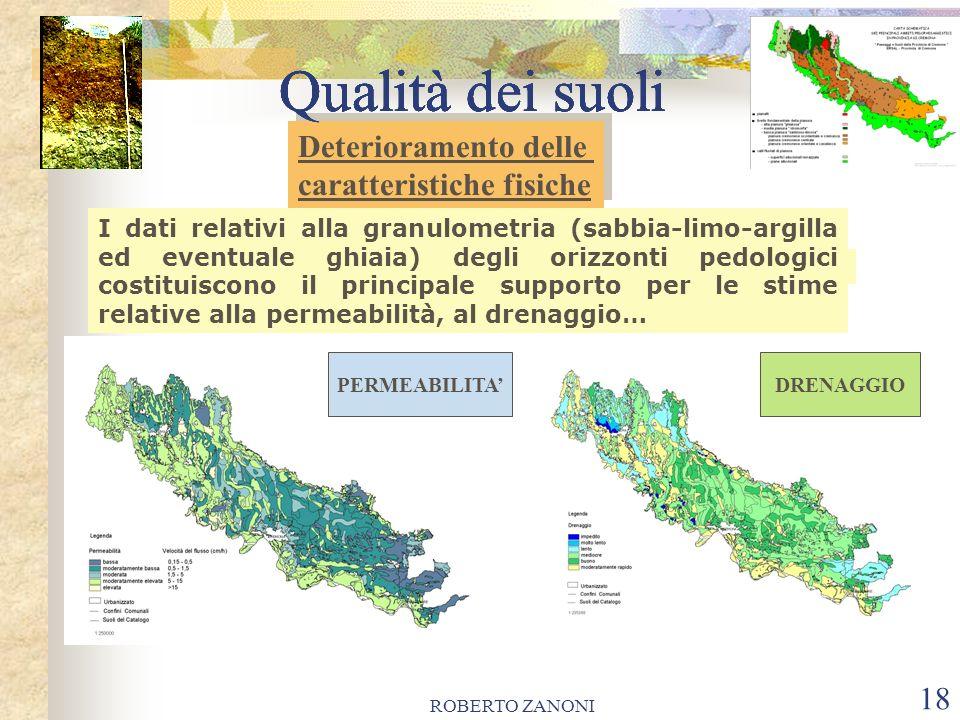 ROBERTO ZANONI 19 Qualità dei suoli …alla capacità in acqua disponibile (o AWC) per le piante ed all incrostabilità superficiale.