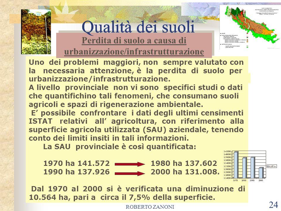 ROBERTO ZANONI 25 Qualità dei suoli Qualità agronomica dei suoli provinciali Si è detto che sotto il profilo agronomico la qualità viene intesa come capacità di sostenere le produzioni agrarie, cioè, sostanzialmente, come capacità produttiva.
