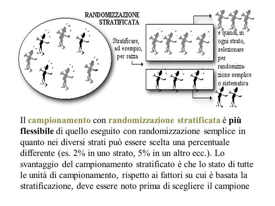 Campionamento per randomizzazione sistematica Nel campionamento per randomizzazione sistematica le n unità che costituiranno il campione sono scelte dalla popolazione ad intervalli regolari: per esempio, dei ricoverati in un reparto si potrà scegliere 1 paziente ogni 10 via via che essi si presentano in reparto.
