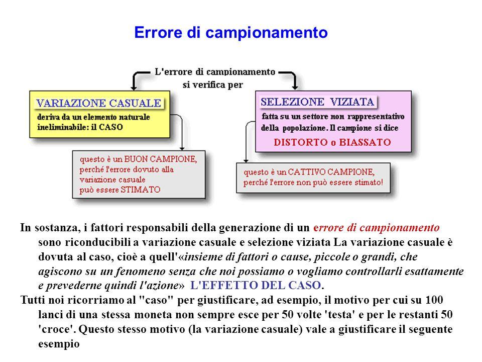 ESEMPIO 1.