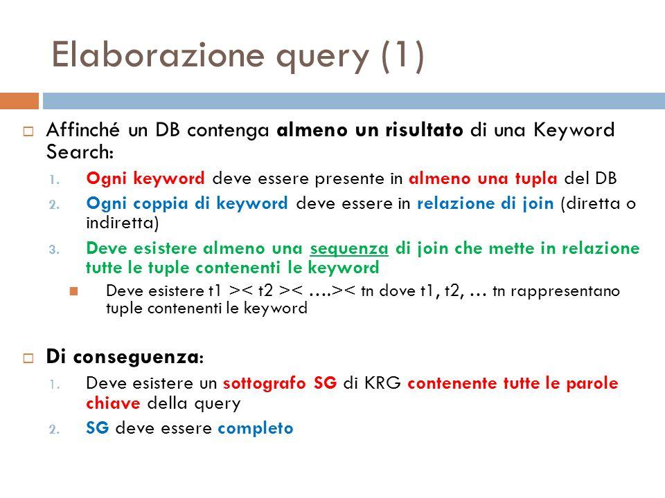 Elaborazione query (2) 3.