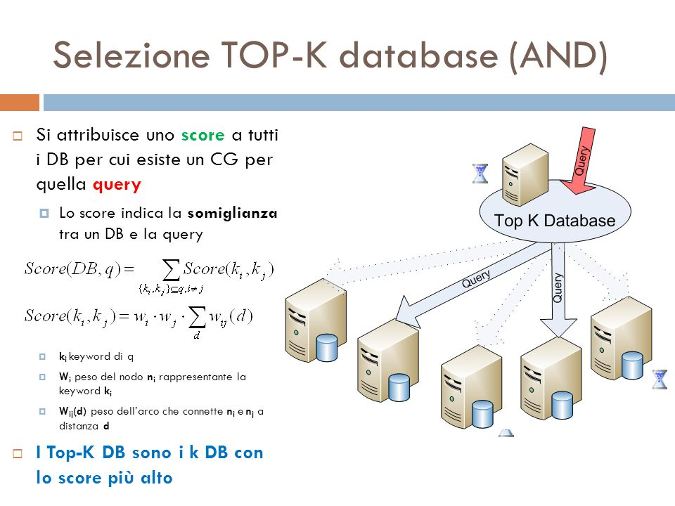 Selezione TOP-K database (OR) k = numero di keyword della query Si assegna uno score a tutti i DB per cui esiste un CG per quella query Per tutti i DB ancora privi di score per la query: Si ripete la query considerando k-1 keyword In caso positivo si calcola lo score corrispondente Si decrementa di nuovo k, e così via, finchè non si raggiunge una certa soglia I top-K DB si calcolano sempre in base allo score q={a,b,c}