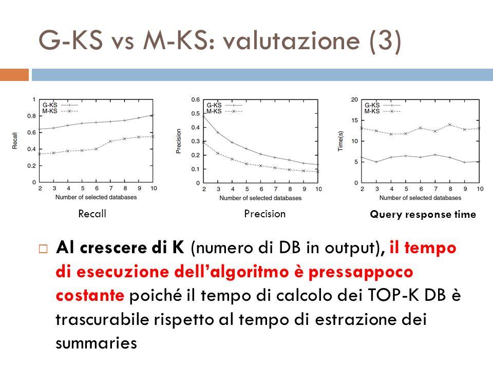 G-KS vs M-KS: valutazione (4) Le performance di G-KS quando il 10% delle modifiche del DB non sono state ancora riportate sul KRG sono comunque migliori delle performance di M-KS anche se questo aggiorna costantemente la sua KRM