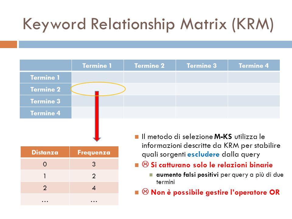 Keyword Relationship Graph (KRG) Tecnica di summary che riassume un database attraverso un grafo di relazione fra le keyword Cattura i termini e le loro relazioni tramite nodi e archi pesati Minimizza le possibilità di incorrere in falsi positivi Impone condizioni più stringenti rispetto alle semplici relazioni binarie di KRM Rispetta le semantiche AND e OR Il metodo di selezione G-KS utilizza le informazioni descritte da KRG per stabilire quali sorgenti escludere dalla query N.B.