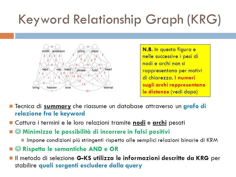 KRG: Nodi Un nodo corrisponde a un termine presente nel database Ha un peso w che riflette limportanza relativa del termine rispetto agli altri termini del database la frequenza di un termine in una tupla è il numero relativo delle sue occorrenze rispetto al numero totale di termini nella tupla La frequenza inversa di un termine riflette limportanza del termine rispetto allintero insieme delle tuple Il peso di un termine in una tupla è il prodotto della frequenza del termine nella tupla e la frequenza inversa Il peso di un nodo è la media dei pesi tra tutte le tuple che contengono il termine relativo al nodo