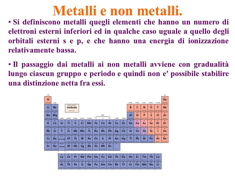 Metalli e non metalli Tuttavia i metalli hanno delle proprietà comuni che li distinguono dai non metalli, anche se possedute in grado diverso.