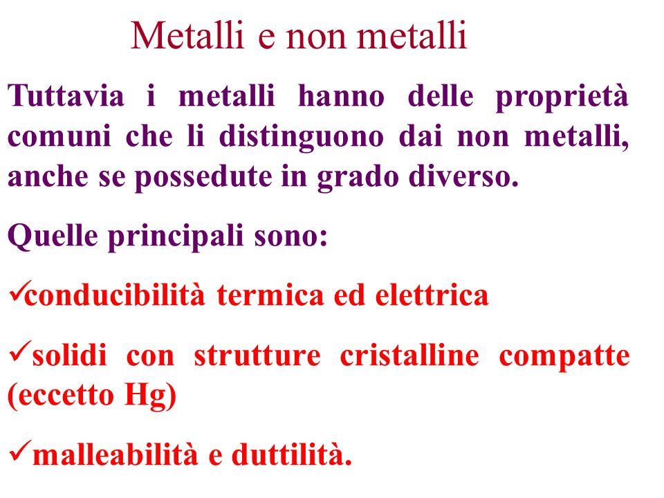 Modello semplificato del legame metallico: Elettroni mobili I legami sono delocalizzati nellintero cristallo e gli elettroni di valenza non sono legati ad un particolare atomo ma possono muoversi liberamente da un atomo allaltro Reticolo di cationi immersi in un mare di elettroni mobili