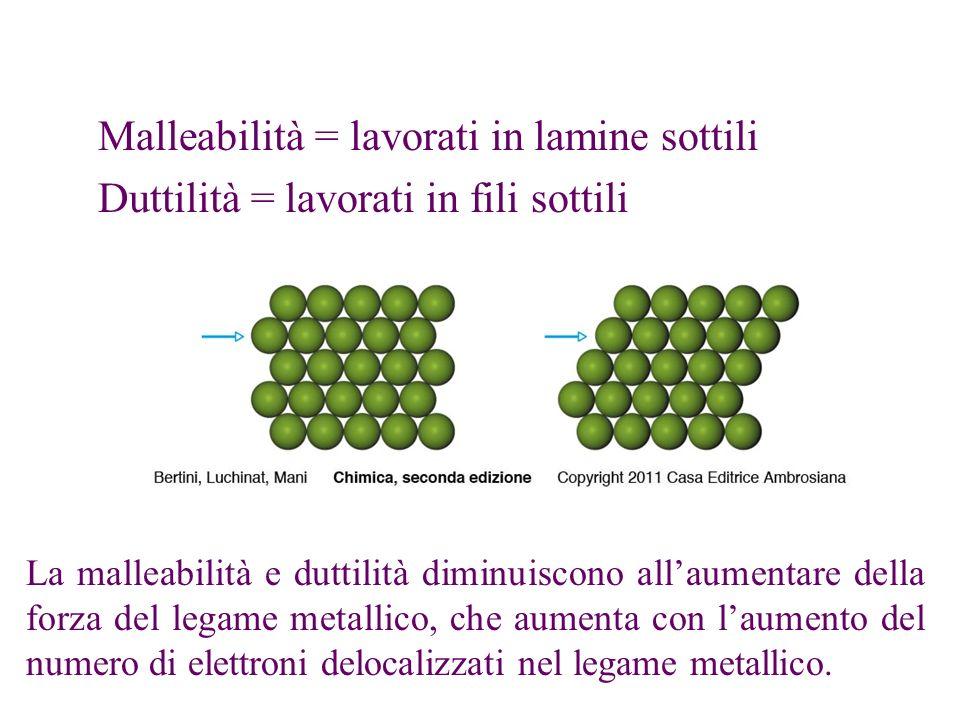 Modello a bande del legame metallico Si basa sullorbitale molecolare.