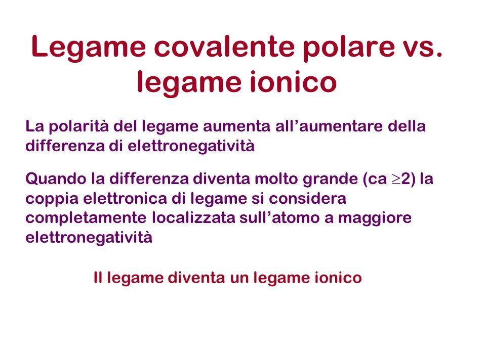 Il legame ionico: NON CI SONO ELETTRONI IMPLICATI NEL LEGAME E pot = k c (Q A Q B /r) k c = 1/(4 0 ) 0 = 8.85 x 10 -12 C 2 J -1 m -1 permittività del vuoto E pot è un numero negativo, quindi la coppia ionica A + B - è stabile Legame NON DIREZIONALE!!