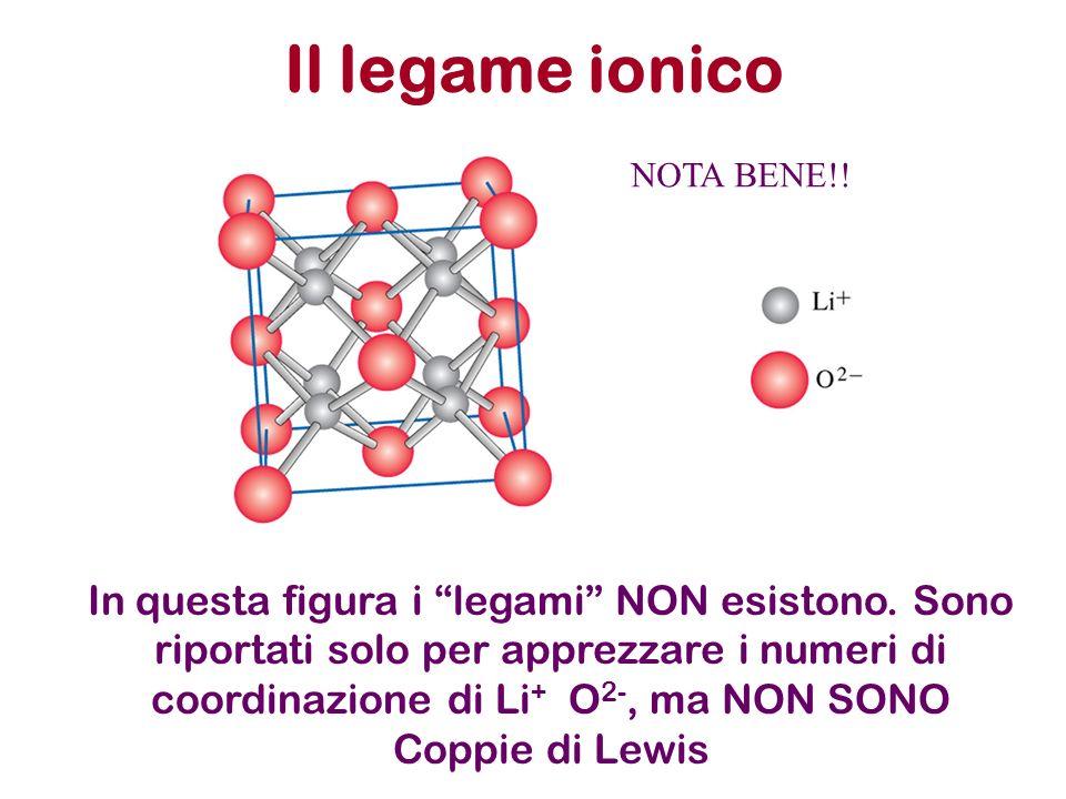 lEnergia reticolare è -E p NaCl (s) Na + (g) + Cl - (g) Energia reticolare calcolata = 867 kJ mol -1 Energia di dissociazione sperimentale = 768 kJ mol -1 Non male come modello semplice per descrive il legame ionico.
