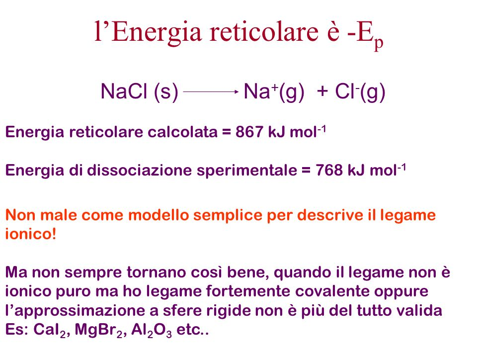 Gli ioni che costituiscono le sostanze ioniche I metalli danno luogo a ioni positivi I non metalli con alta elettronegatività a ioni negativi NH 4 +, NO +, NO 2 +, VO 2 +, VO 2 +,Hg 2 2+, BiO +