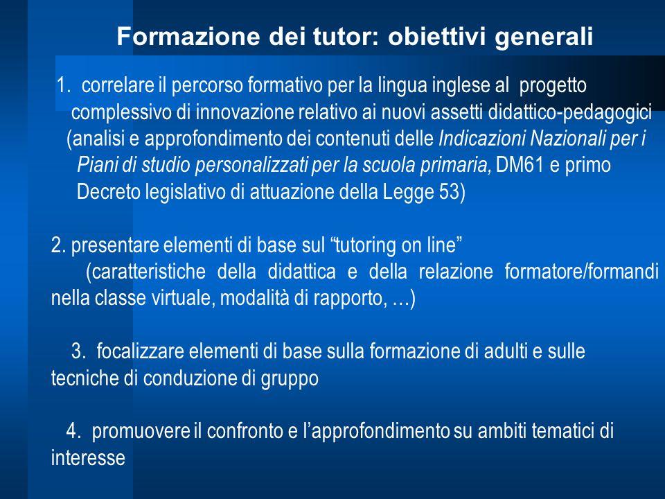 Formazione tutor: obiettivi del lavoro a distanza (8 ore) 1.offrire un supporto in itinere di tipo gestionale, metodologico e contenutistico 2.