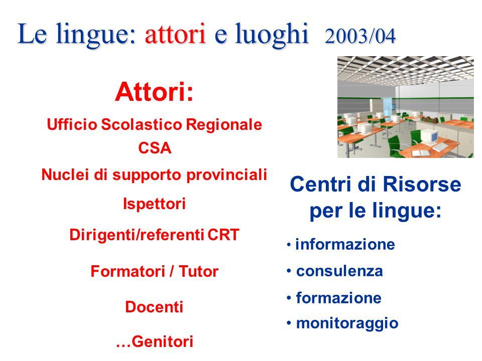 Rete CLiCComputerandEnglish Portfolio ALI-CLIL Siti CRT Progetto Lingue Lombardia www.progettolingue.net
