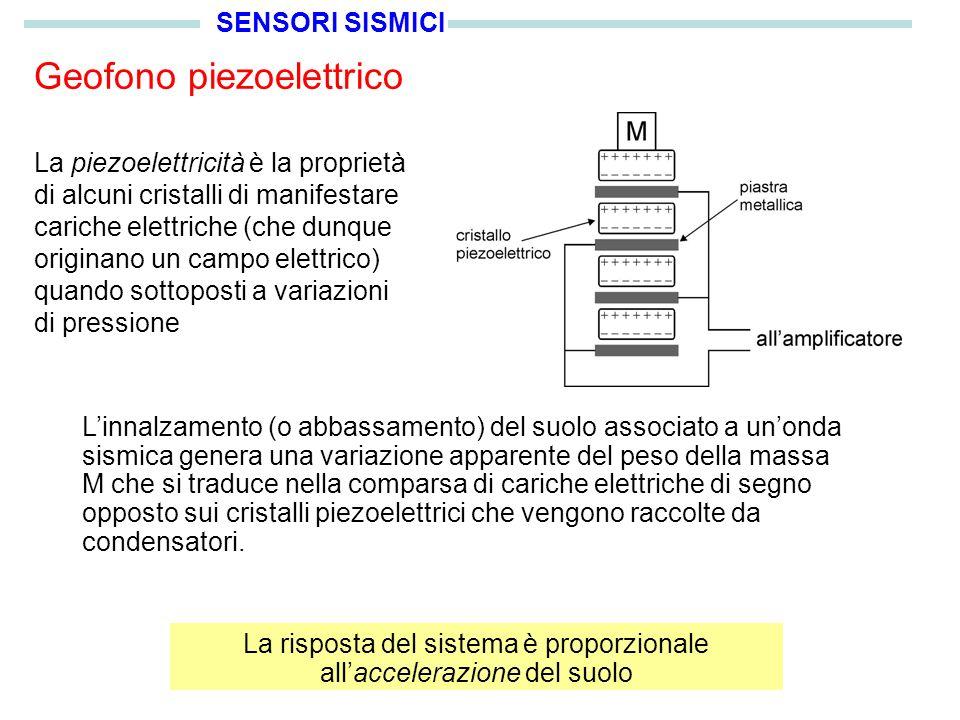 SENSORI SISMICI Sistemi controbilanciati Sono basati sullintroduzione di una reazione negativa mediante la quale si applica alla massa in movimento una forza che ha lo scopo di annullare il moto relativo La forza richiesta per tenere in quiete la massa è proporzionale allaccelerazione del suolo
