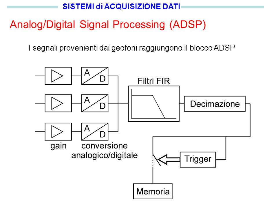 SISTEMI di ACQUISIZIONE DATI Analog/Digital Signal Processing (ADSP) preamplificazione (con guadagno programmabile dalloperatore) filtraggio anti-aliasing digitalizzazione (convertitori A/D) effettuata a una frequenza molto elevata ( kHz) in maniera sincrona su tutti i canali in ingresso filtraggio passa-basso (filtri FIR) decimazione alla frequenza di campionamento fissata dalloperatore condizioni di acquisizione (TRIGGER)