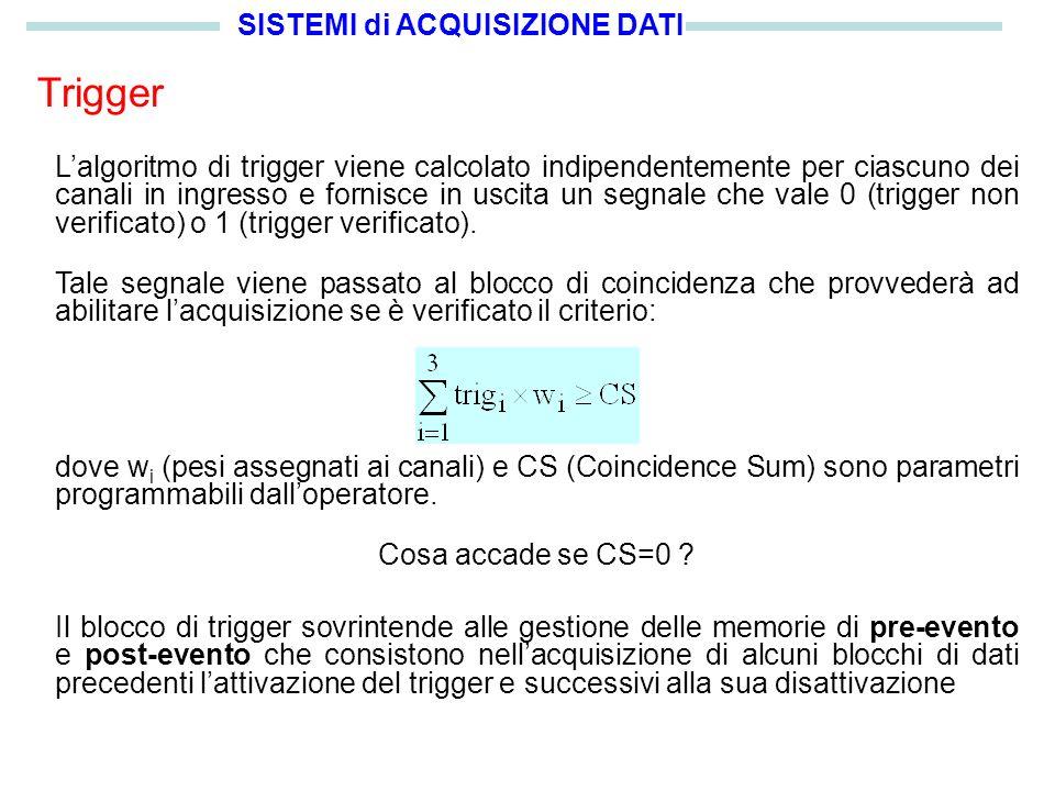 SISTEMI di ACQUISIZIONE DATI Clock I sistemi di acquisizione dati sono dotati di moduli per il trattamento del segnale del tempo (CLOCK).
