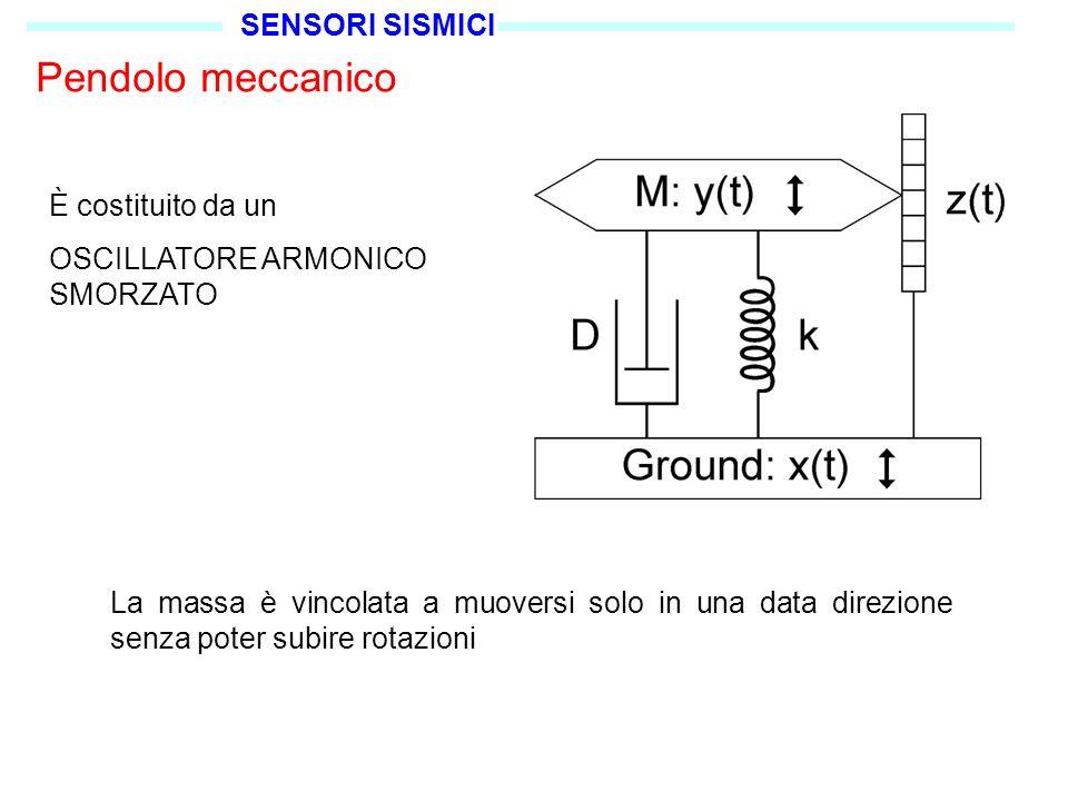 SENSORI SISMICI Lequazione del moto del sistema è: Che può scriversi come: Il moto del suolo ha lo stesso effetto di una forza esterna M : massa k : costante elastica della molla D: coefficiente di smorzamento x(t) : moto del suolo y(t) : moto della massa z(t)=y(t)-x(t) : moto della massa relativo al suolo f(t) : risultante delle forze esterne agenti sulla massa