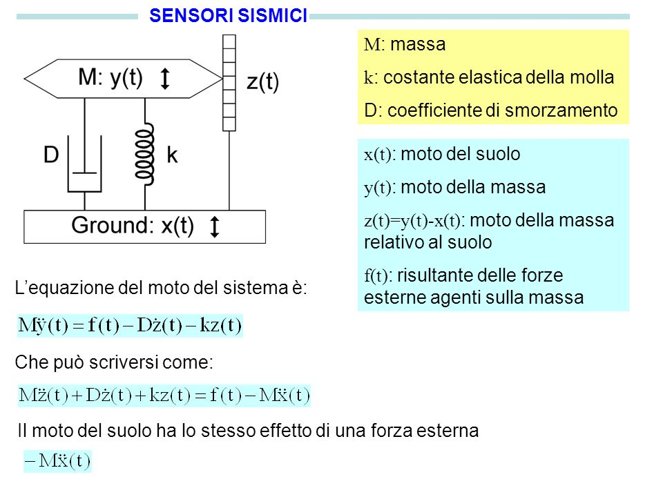 SENSORI SISMICI Per risolvere lequazione del moto supponiamo che Si ricava da cui Se poniamo (pulsazione naturale) si ottiene