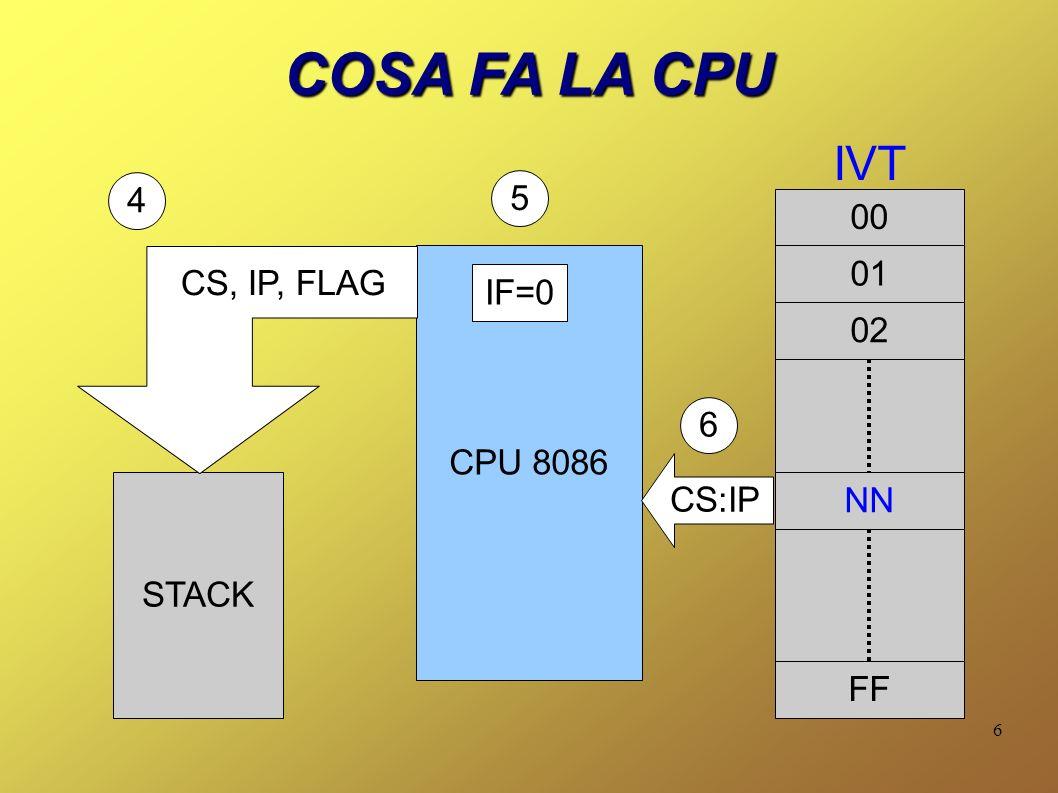 7...E POI CHE SUCCEDE.La CPU esegue la ISR.