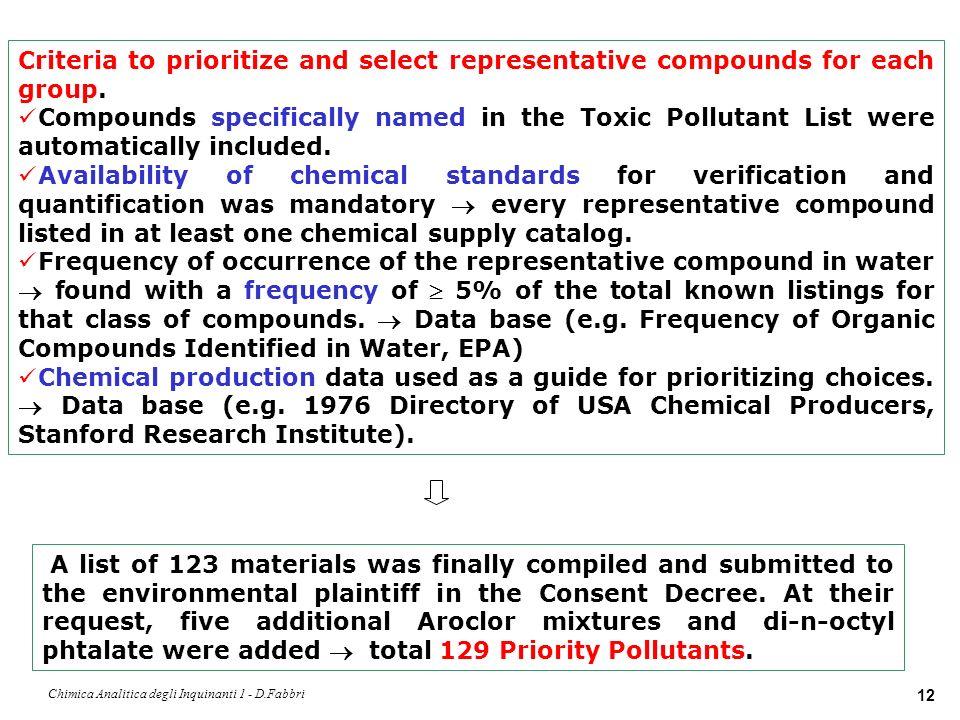 Chimica Analitica degli Inquinanti 1 - D.Fabbri 13 EPA LIST OF 129 PRIORITY POLLUTANTS purgeable organics (31) acrolein, acrylonitrile, benzene, toluene, ethylbenzene, carbon tetrachloride, cholorobenzene, 1,2-dichloroethane, 1,1,1,-trichloroethane, chloroform, methyl chloride, methyl bromide, trichlorofluoromethane, dichlorodifluoromethane, chlorodibromomethane, vinyl chloride, … base / neutral extractable organic compounds (46) naphthalene, acenaphtylene, acenaphthene, fluorene, phenanthrene, anthracene, fluoranthene, pyrene, chrysene, benzo[a]anthracene, benzo[b]fluoranthene, benzo[k]fluoranthene, benzo[a]pyrene, indeno[1,2,3-c,d]pyrene, dibenzo[a,h]anthracene, benzo[g,h,i]perylene.