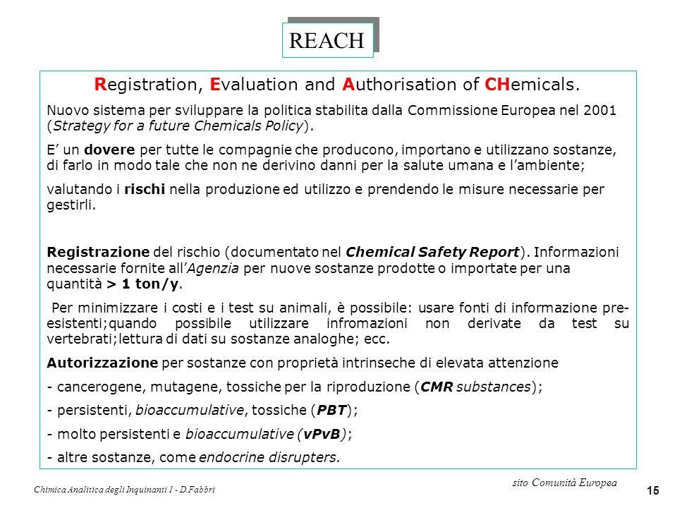 Chimica Analitica degli Inquinanti 1 - D.Fabbri 16 European Inventory of Existing Commercial Chemical Substances Obbligo della registrazione e indicazione delle proprietà per sostanze prodotte o importate oltre un certo quantitativo (10-1,000 ton, > 1,000 ton).