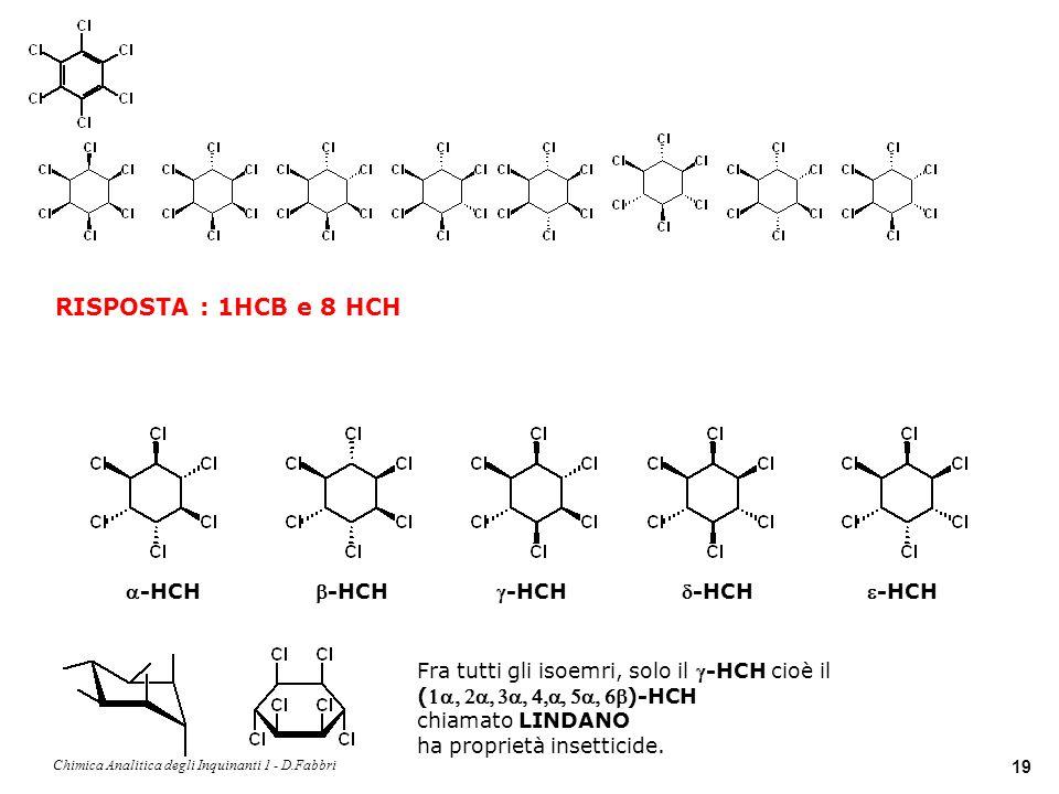 Chimica Analitica degli Inquinanti 1 - D.Fabbri 20 DDT p,p-DDT diclorodifeniltricloroetano 1,1,1-tricloro-2,2-bis(4-clorofenil)etano(IUPAC) 1,1-(2,2,2-tricloroetilidene)bis[4-clorobenzene] (CA) CA RN 50-29-3 Trade Names: Agritan, Anofex, Arkotine, ….,Santobane, Zeidane, Zerdane… è una miscela di isomeri .
